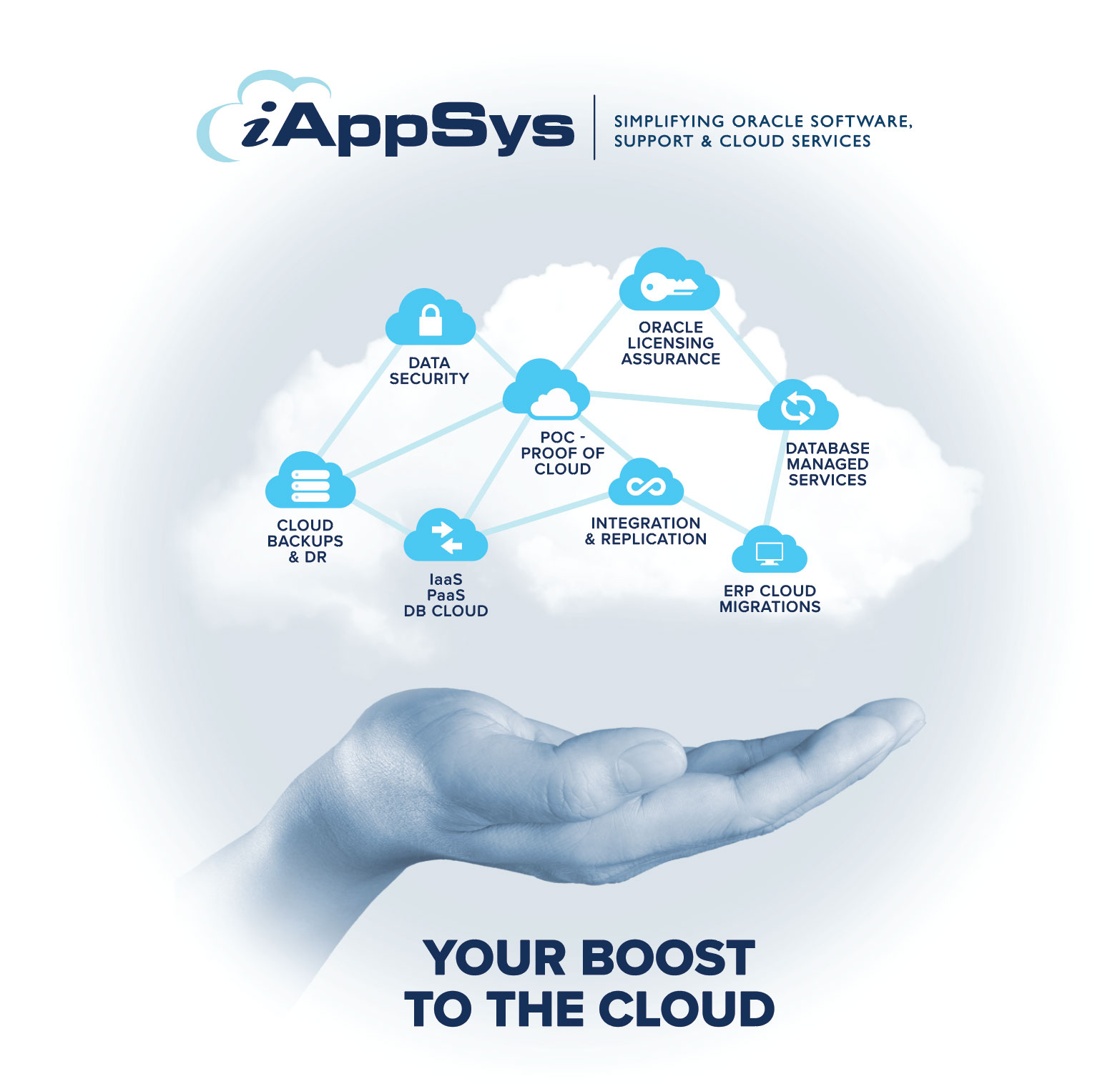 iAppSys Boost Program | iAppSys